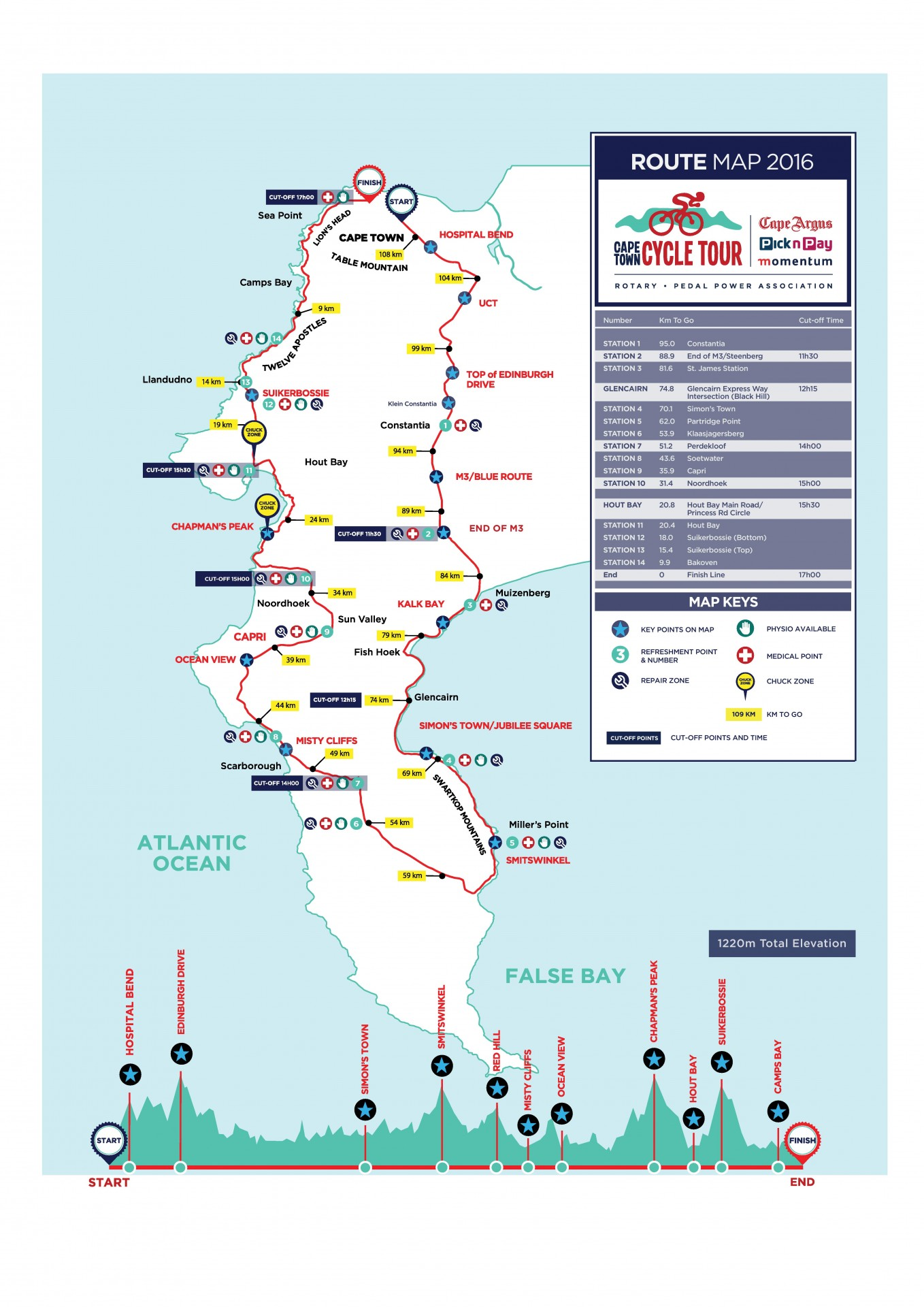 cycle-tour-full-route-map-2016